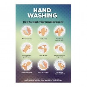 Saturn A1 Hand Wash Poster - Set of 3